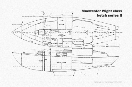 Macwester Wight plan